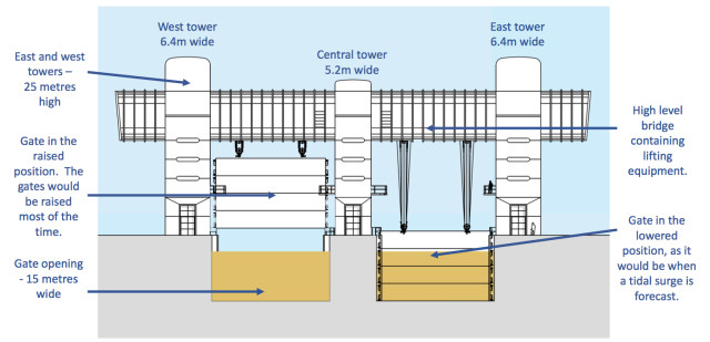 Possible design of the main barrier structure